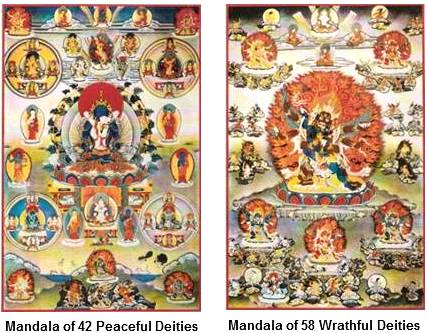 Shitro Mandala of Deities